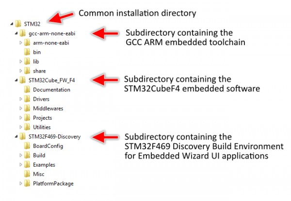 STM32F469I make issue - Ask Embedded Wizard